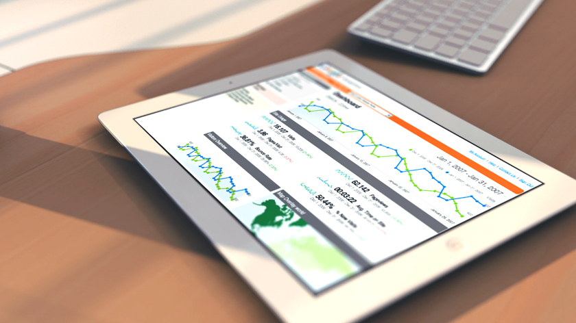 Tablet con google analytics